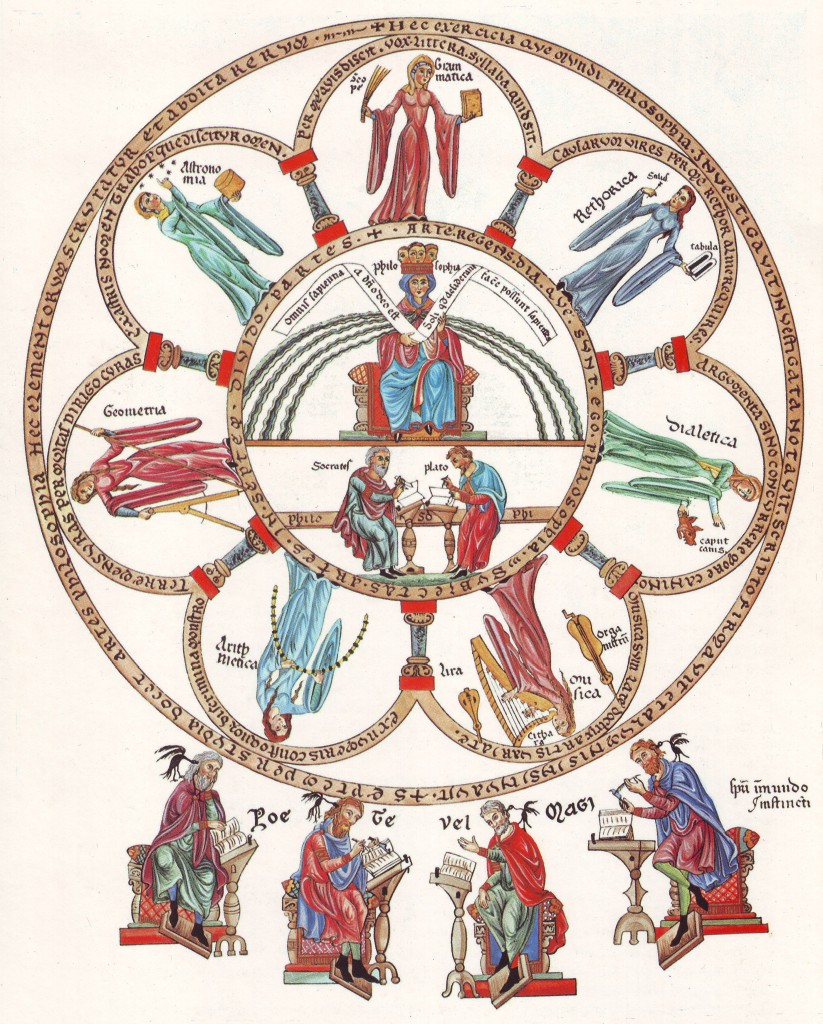 "Philosophy and the Seven Liberal Arts, as depicted in the ""Hortus Deliciarum"". Via Wikipedia Commons, License, License CC-BY-SA 3.0."
