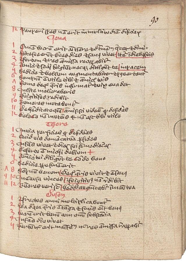 München,_Bayerische_Staatsbibliothek,_Clm_671, folio 90r.  Via Wikipedia Commons.