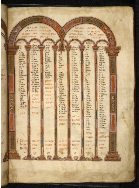 ©The British Library Board, Royal MS 1 E vi, folio 6r, with the closing arcade for the Eusebian Canon Tables, listing concordances and singularities between the 4 Gospels, with rubricated opening and closing titles, and with elaborate decoration in internace, geometric, foliate, and animal ornament. Reproduced by permission