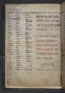 © The British Library Board. Royal MS 7 C XII folio 2v. Reproduced by permission.