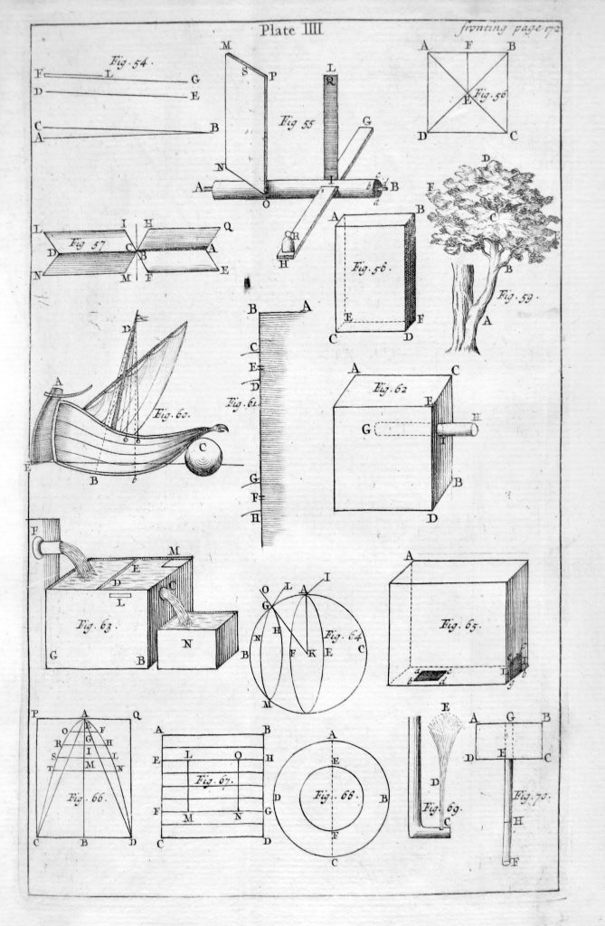 Plate IIII [IV] in the first printed English translation of Mariotte's treatise (1718). Collection of Ronald K. Smeltzer.